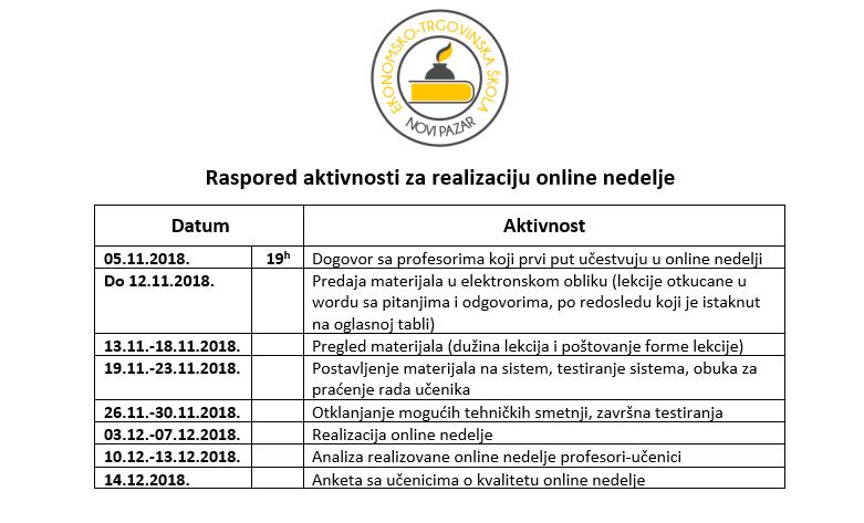 raspored online